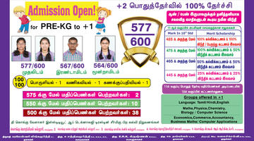 Pre K.G to +1 Admission